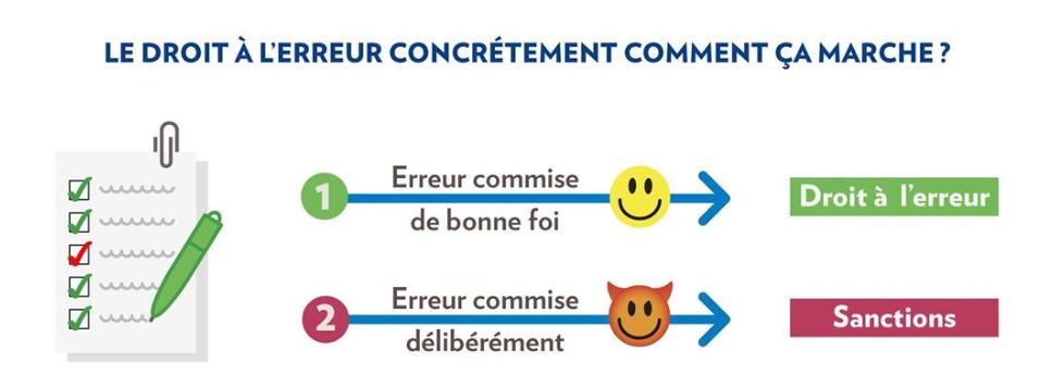 Société de confiance : changeons le rapport entre l'administration et les Français