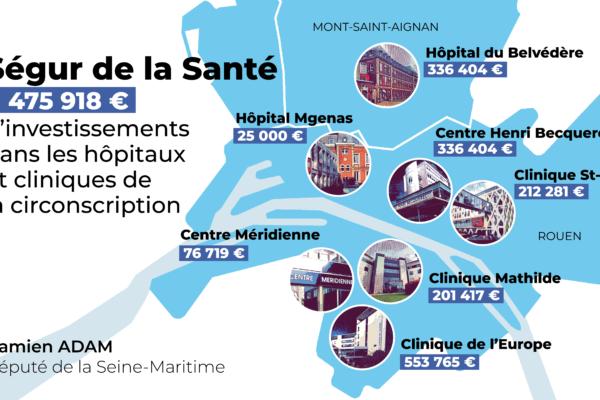 Le Ségur de la Santé, c'est du concret localement : 1,5 millions d'euros d'investissements dans les établissements de santé de la circonscription