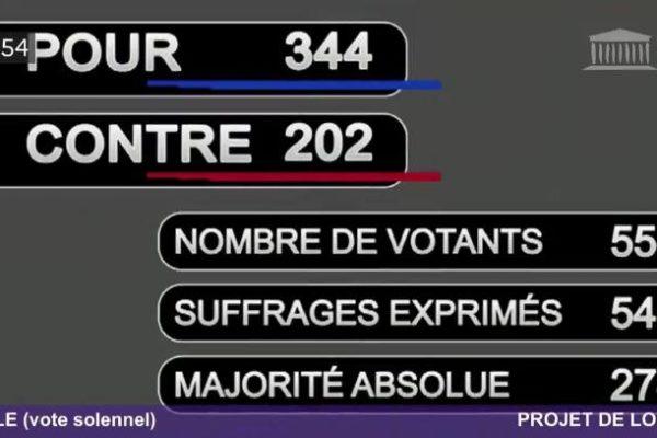 Budget 2022 de la France : quelles avancées pour la sécurité sociale et les Français ?